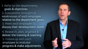 Creating an employee development plan2